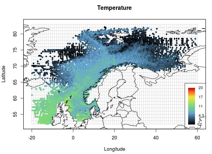 Temperature measurements in the Barrent Sea
